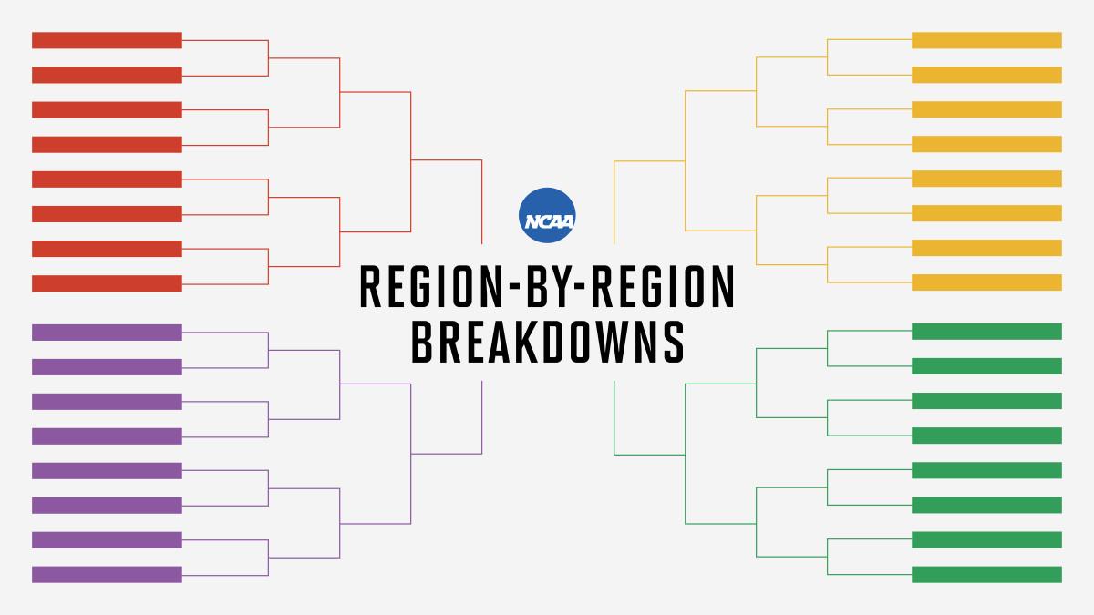Region-by-Region Breakdowns