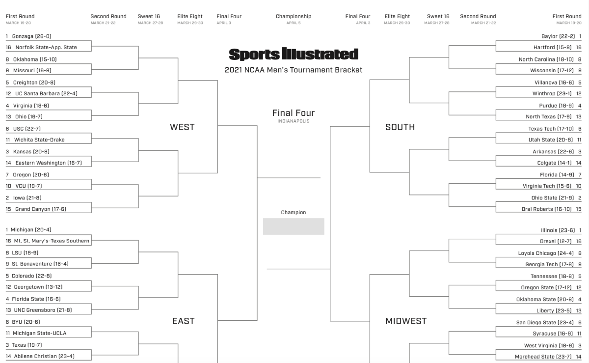 Sports Illustrated's 2021 March Madness Bracket