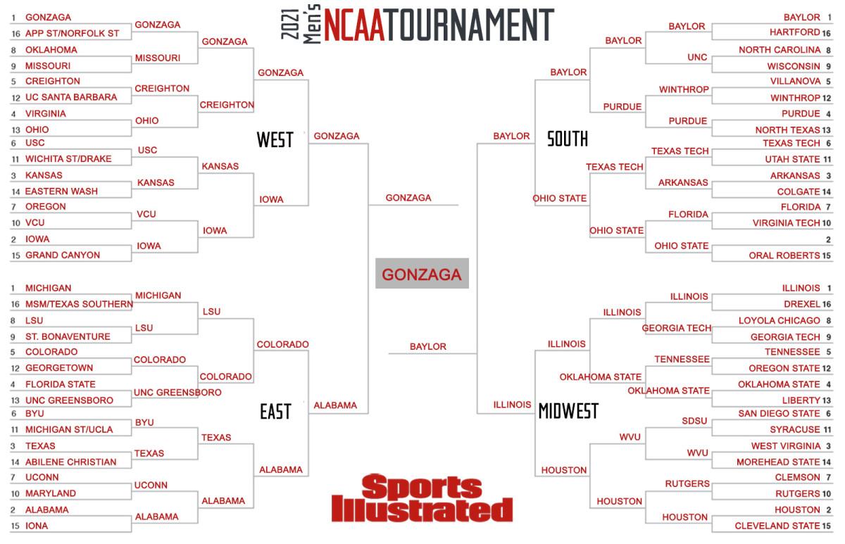 NCAA Bracket Predictions March Madness 30 expert picks   Sports ...
