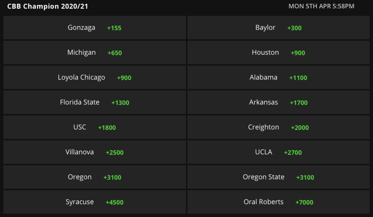Odds via DraftKings Sportsbook on 3/23/21