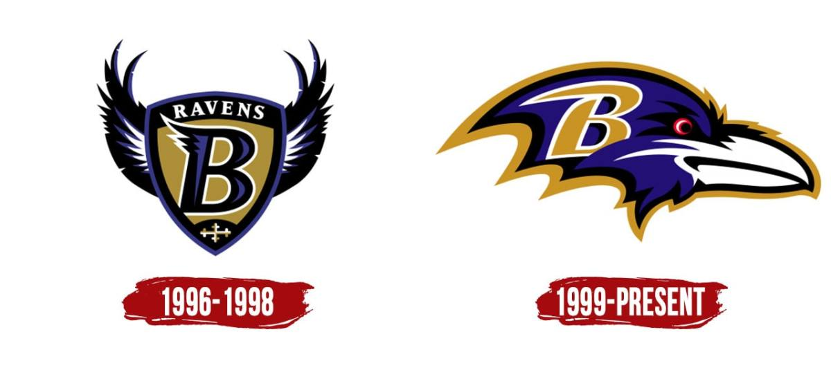 Baltimore-Ravens-Logo-History