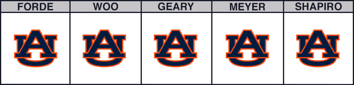 auburn-vs-lsu-cbb-picks