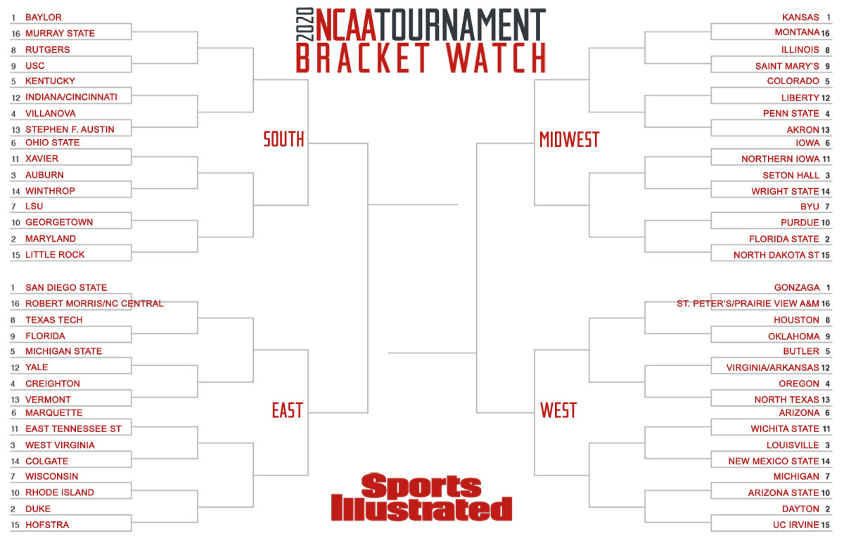 brackets for march madness 2020