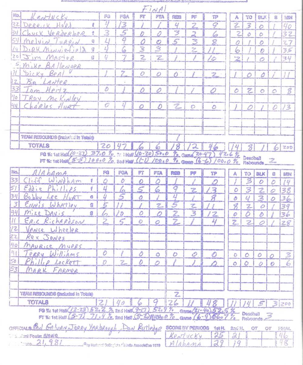Final stat sheet from the 1982 SEC Tournament championship game.