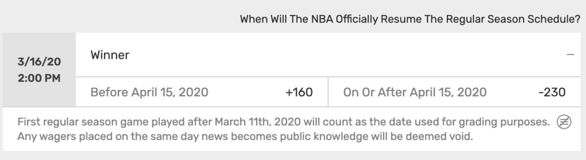 Screen Shot 2020-03-12 at 2.13.23 PM