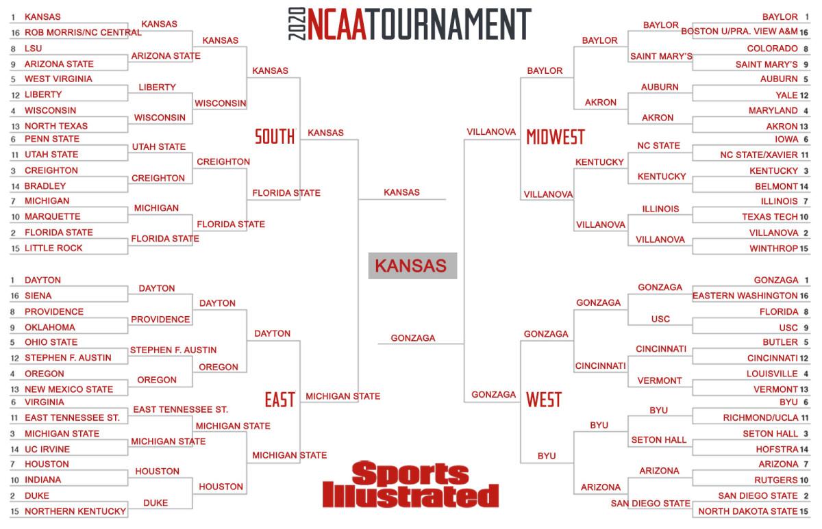 2020 NCAA tournament March Madness bracket