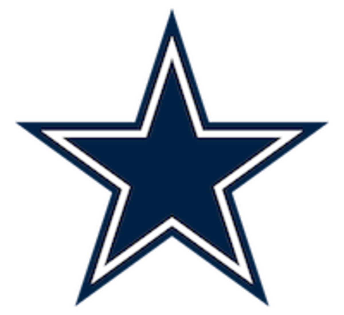 dallas-cowboys-logo-transparent