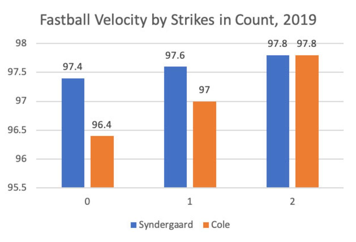 fastball-chart1