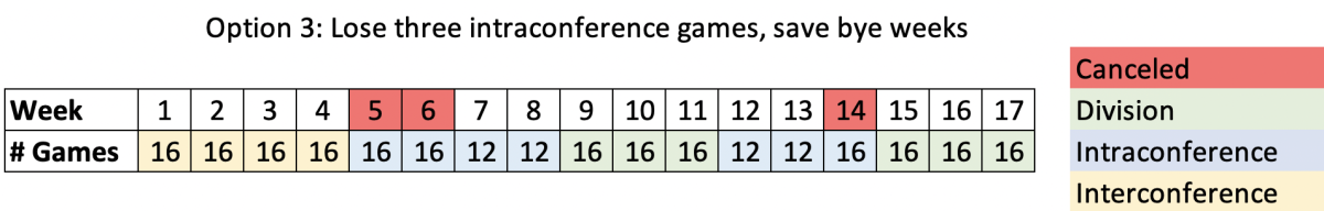 option-3-schedule