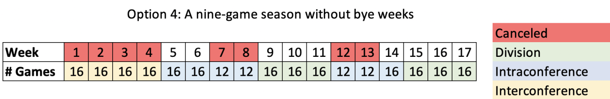 option-4-schedule