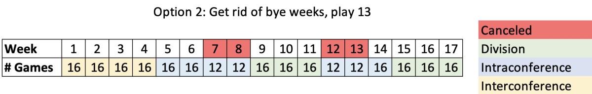 option-2-schedule