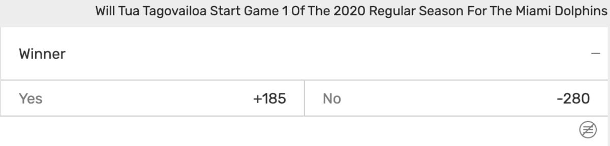 Odds courtesy of Bovada