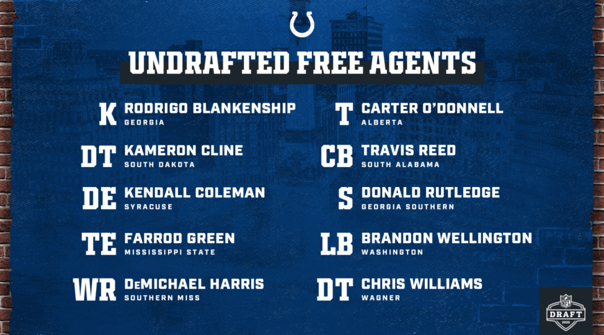 The Indianapolis Colts announced their undrafted free-agent signings on Wednesday.
