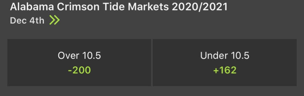 Odds courtesy of DraftKings Sportsbook
