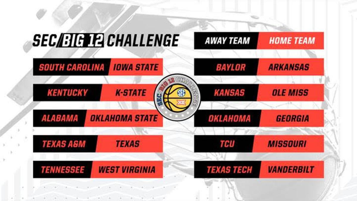 SEC-B12 challenge WBB