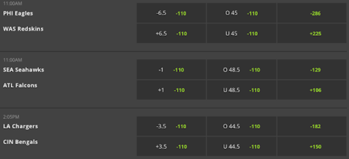 hedge betting football premiership