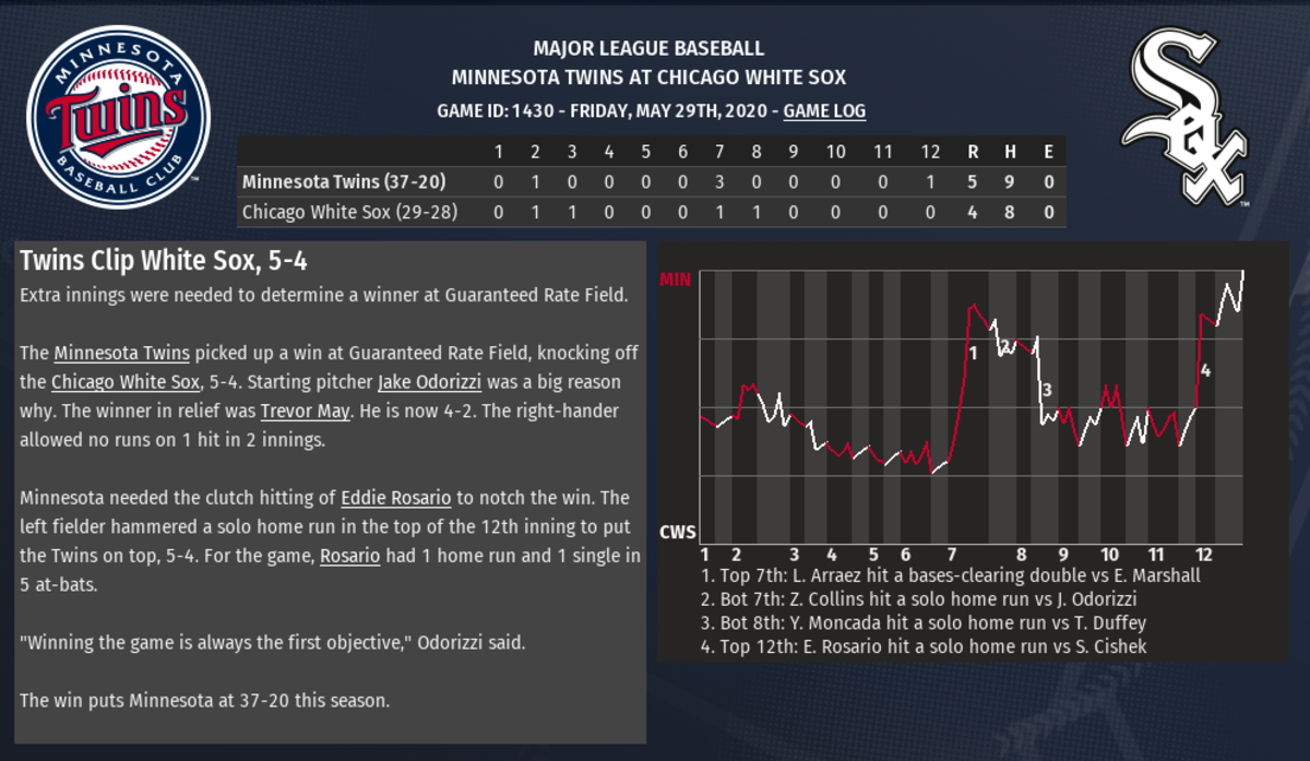 White Sox OOTP 5-29-2020 Part 1