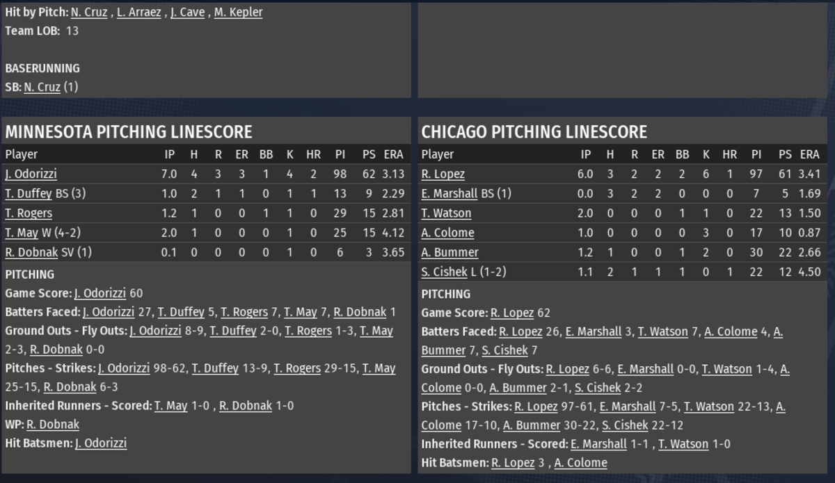 White Sox OOTP 5-29-2020 Part 3