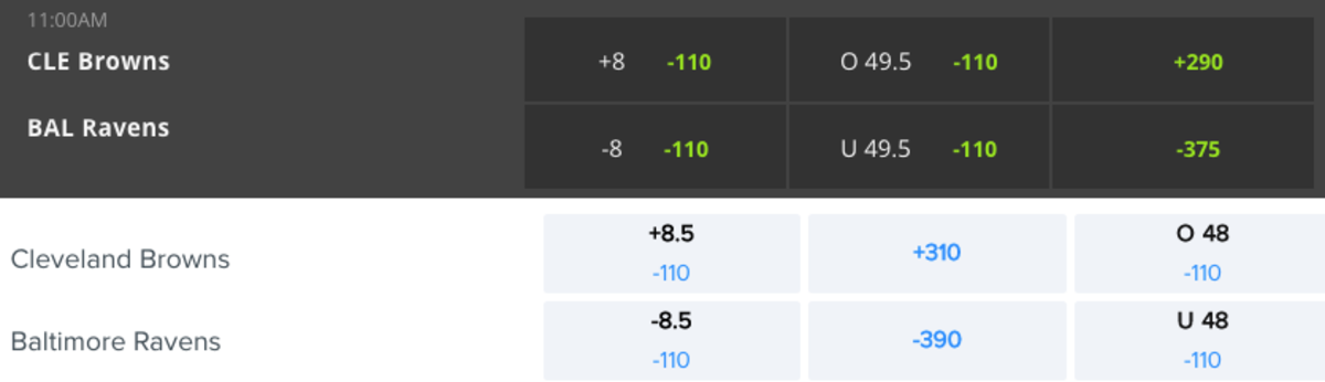 NFL Game Total Betting Odds_1
