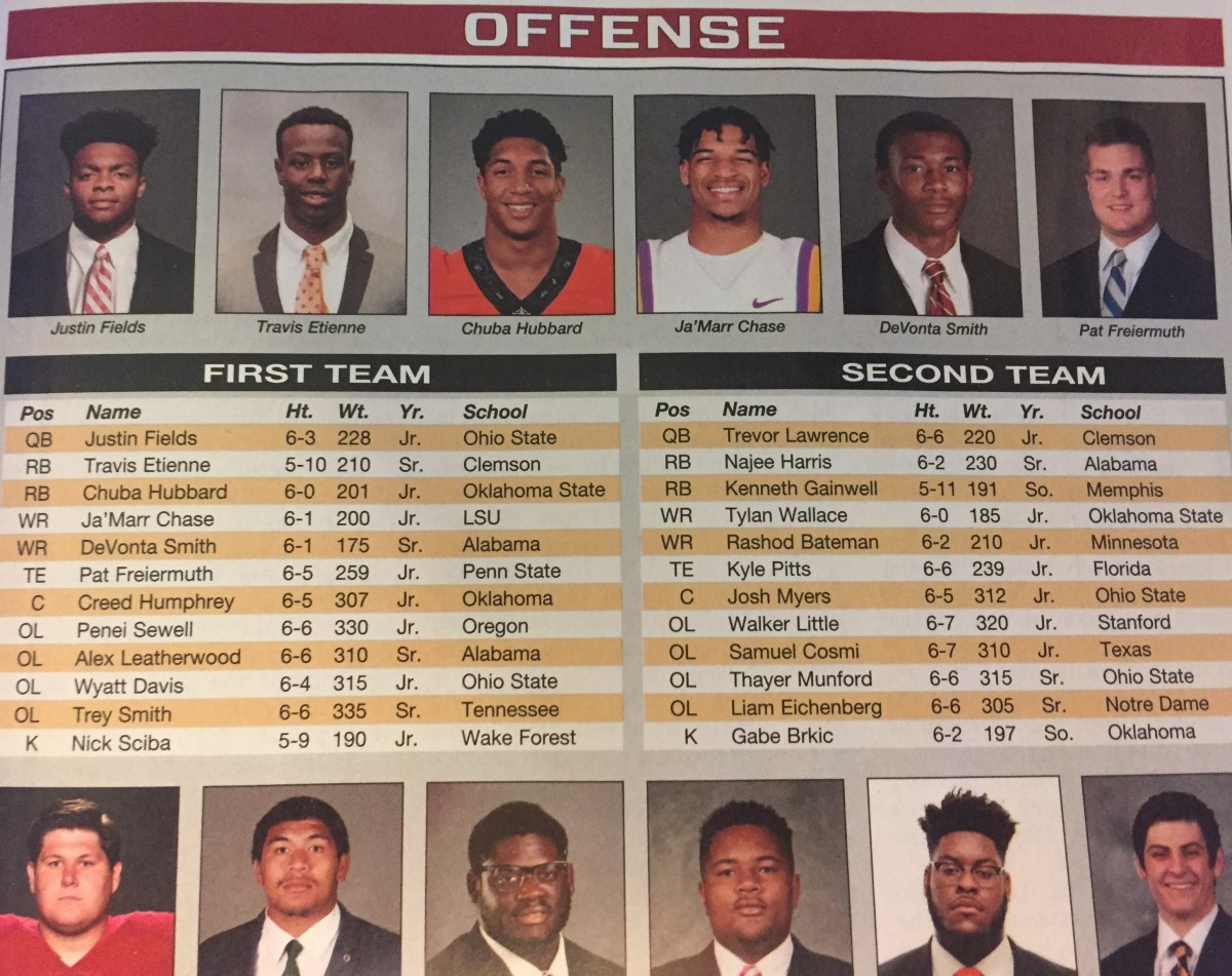 Two Cowboys and two Sooners are the only offensive All-Americans from the Big 12 according to Lindy's.