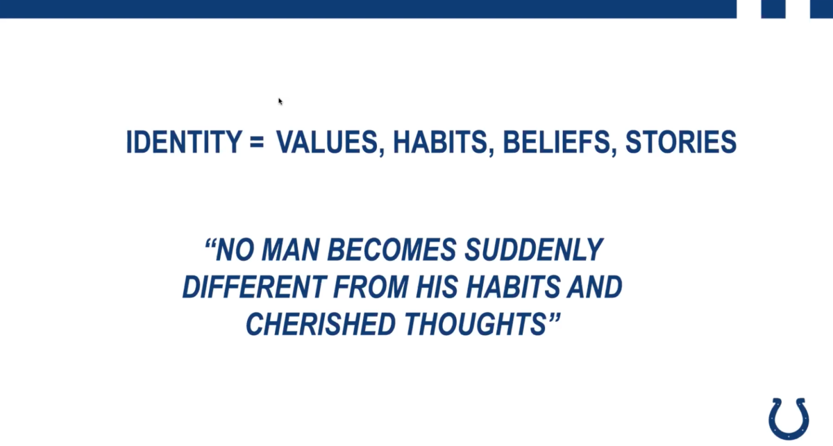 Indianapolis Colts head coach Frank Reich shared this Power/Point from a recent virtual team meeting with players.