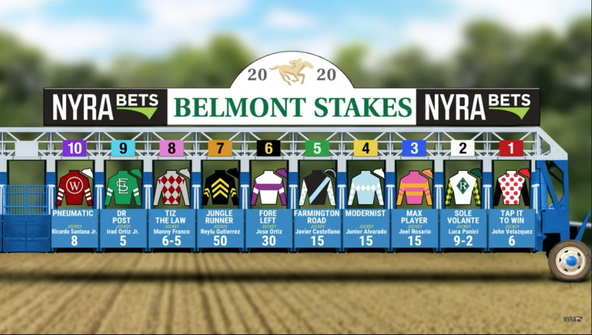 Odds courtesy of NYRA Bets