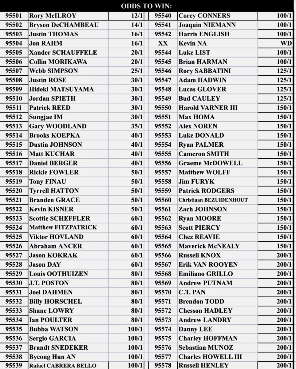 Odds courtesy of the Westgate Superbook