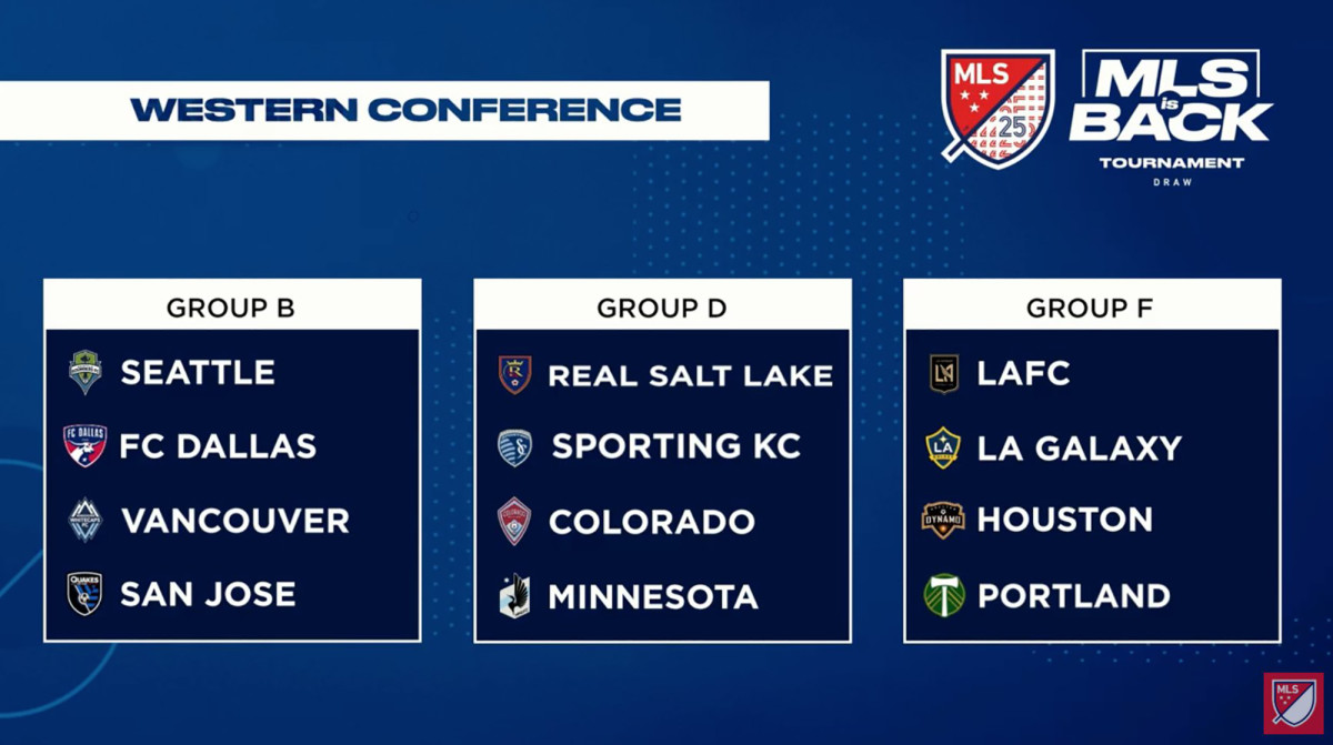 MLS is Back tournament groups in the Western Conference