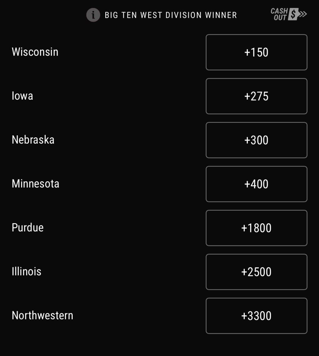 Odds via PointsBet Sportsbook