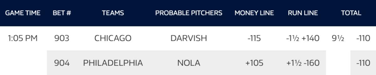 MLB Run LIne Betting Odds