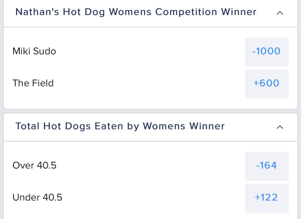 Odds via FanDuel Sportsbook (CO)