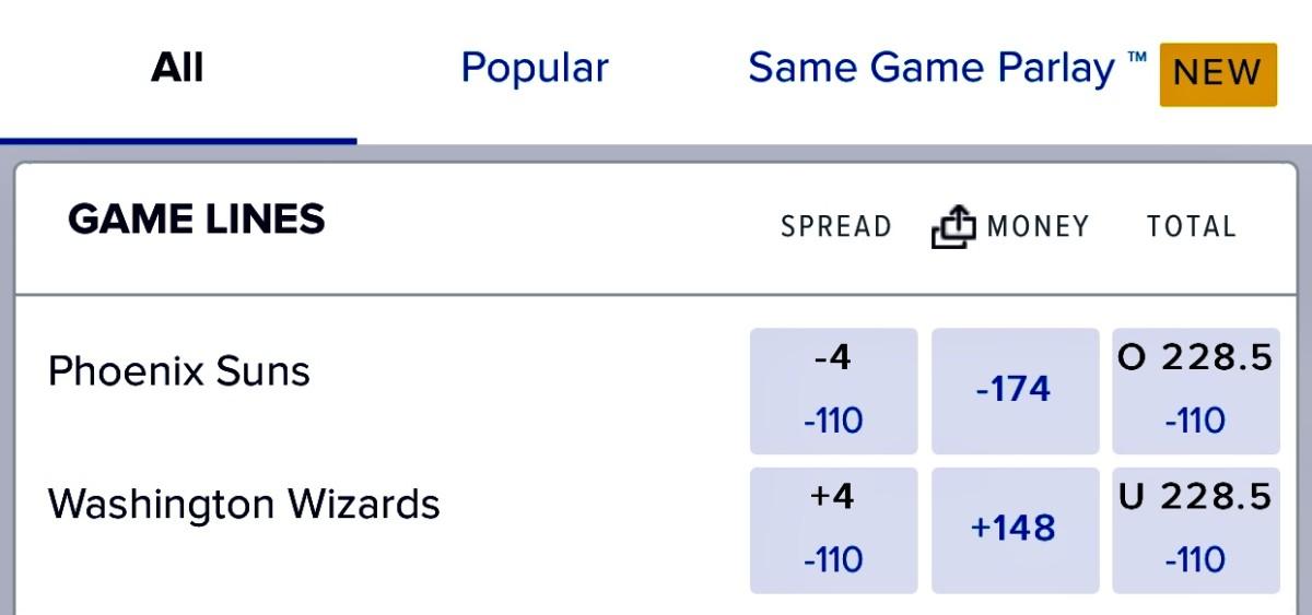 Odds via FanDuel Sportsbook