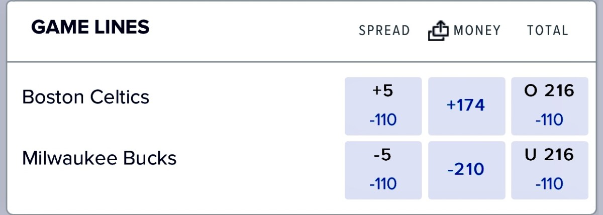 Odds via FanDuel Sportsbook