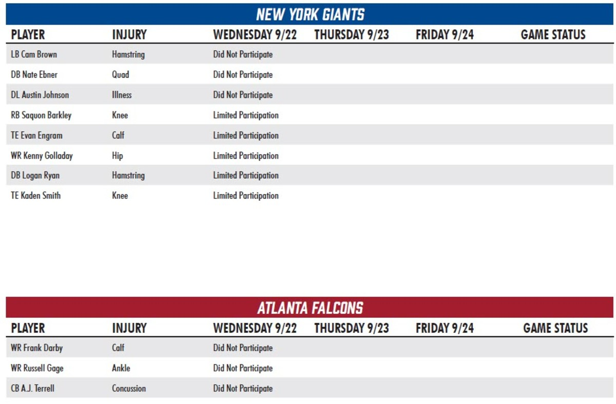Giants/Falcons Wednesday injury report.