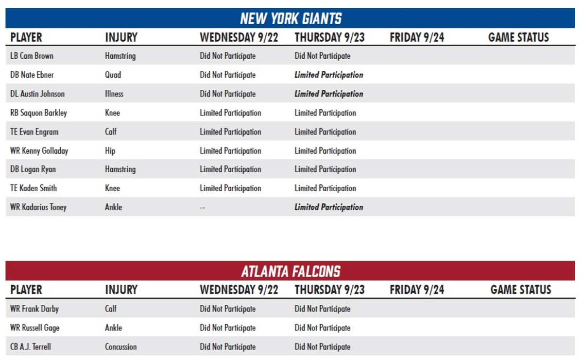 Giants-Falcons Injury Report, September 23, 2021.