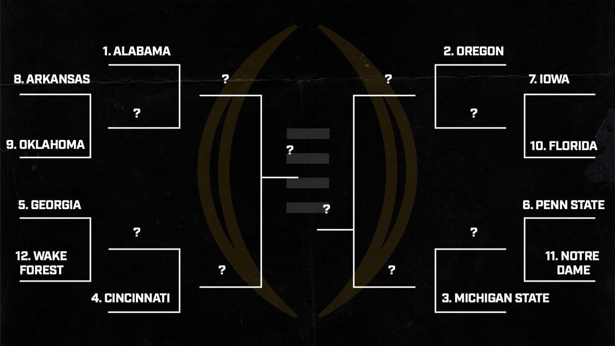 12-team college football playoff bracket