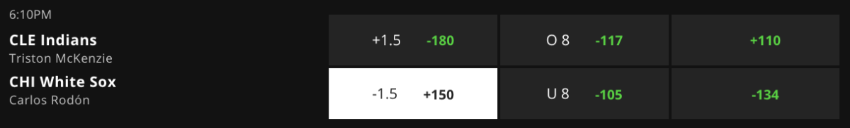 Betting Odds via DraftKings Sportsbook: Game Time 8:10 p.m. ET