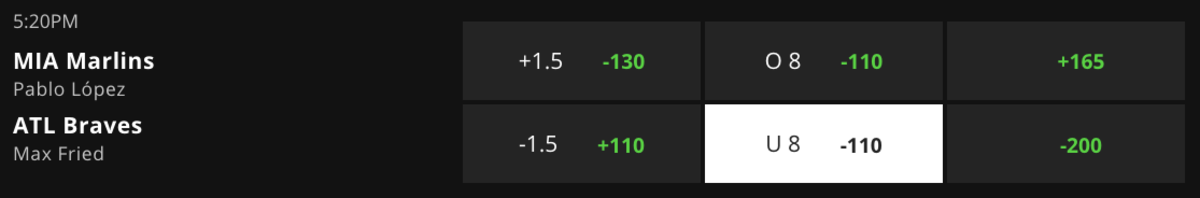 Betting Odds via DraftKings Sportsbook: Game Time 7:20 p.m. ET