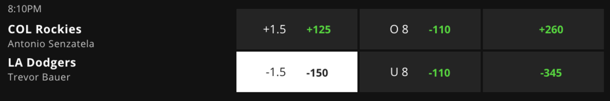 Betting Odds via DraftKings Sportsbook: Game Time 10:10 p.m. ET