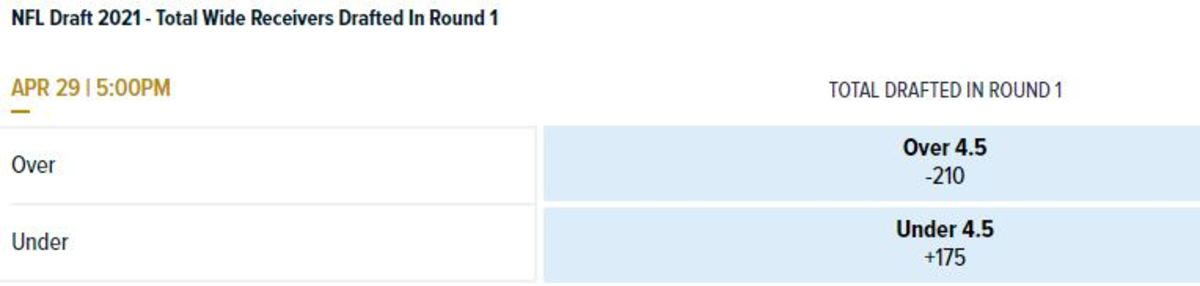 Odds courtesy of William Hill Sportsbook