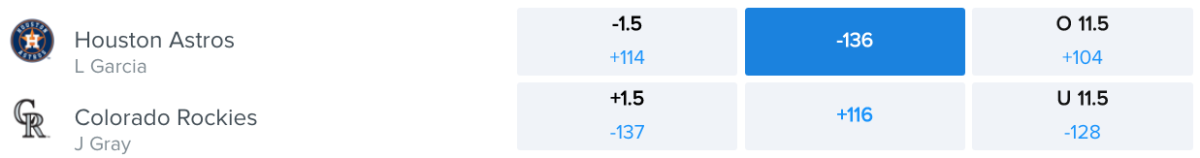 Betting Odds via FanDuel Sportsbook – Game Time 8:40 p.m. ET