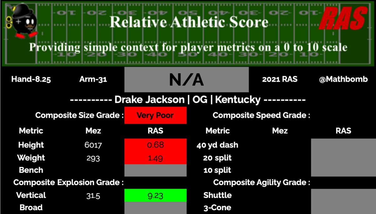 Drake Jackson RAS