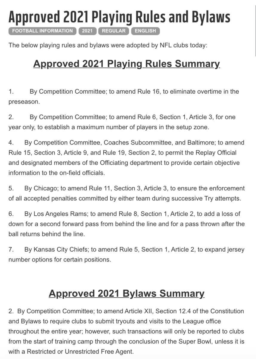 Approved 2021 Playing Rules