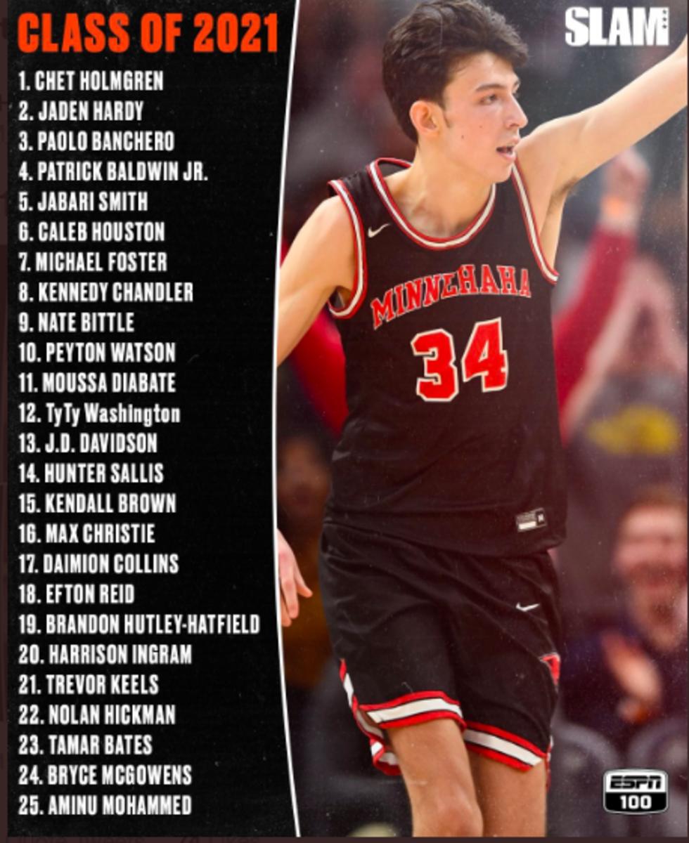 ESPN Top-100 list, Numbrs 1-25.