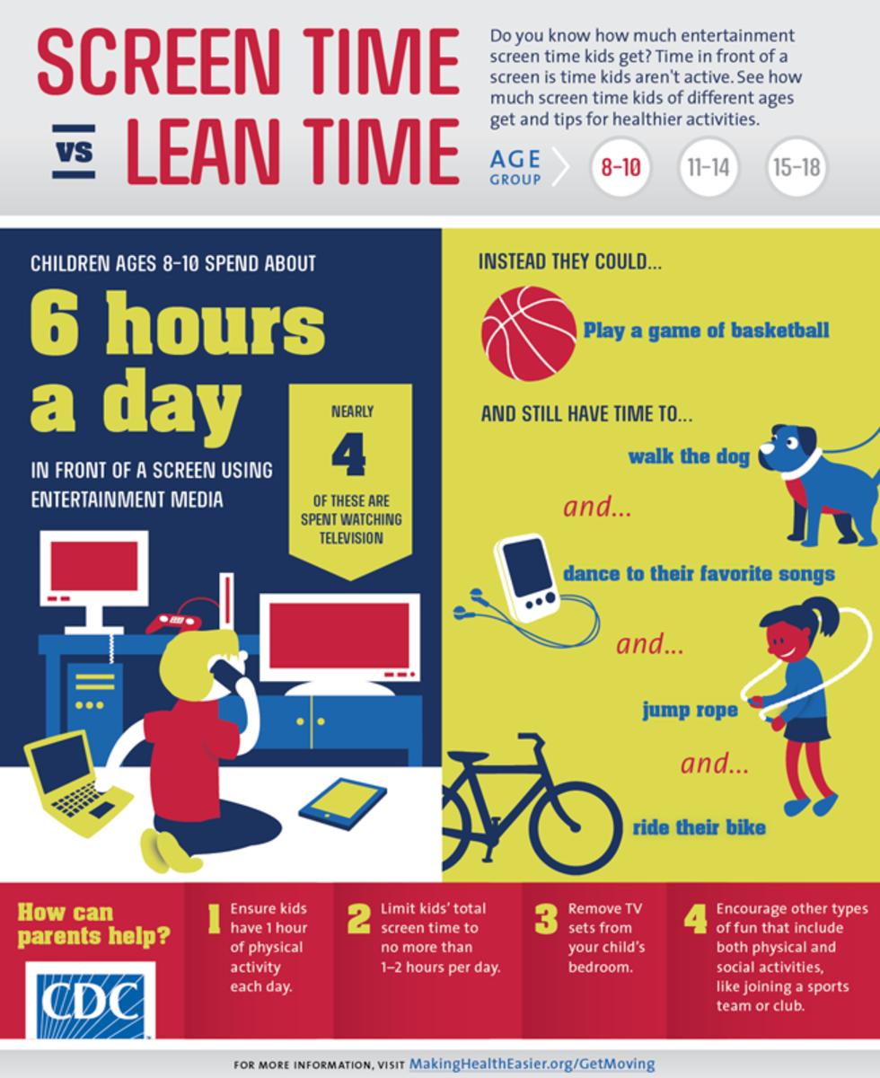 Sreen Time vs Lean Time