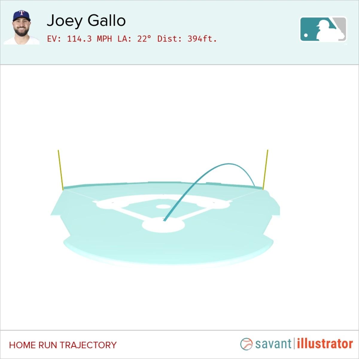 baseballsavant.mlb.com