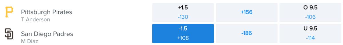 Betting Odds via FanDuel Sportsbook – Game Time 10:10 p.m. ET