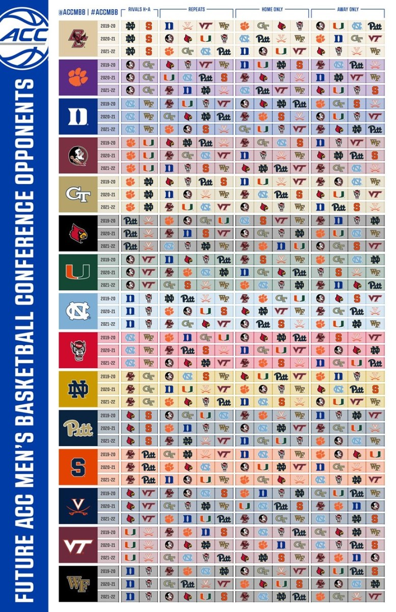 ACC Conference Opponents (thru 2021-22)