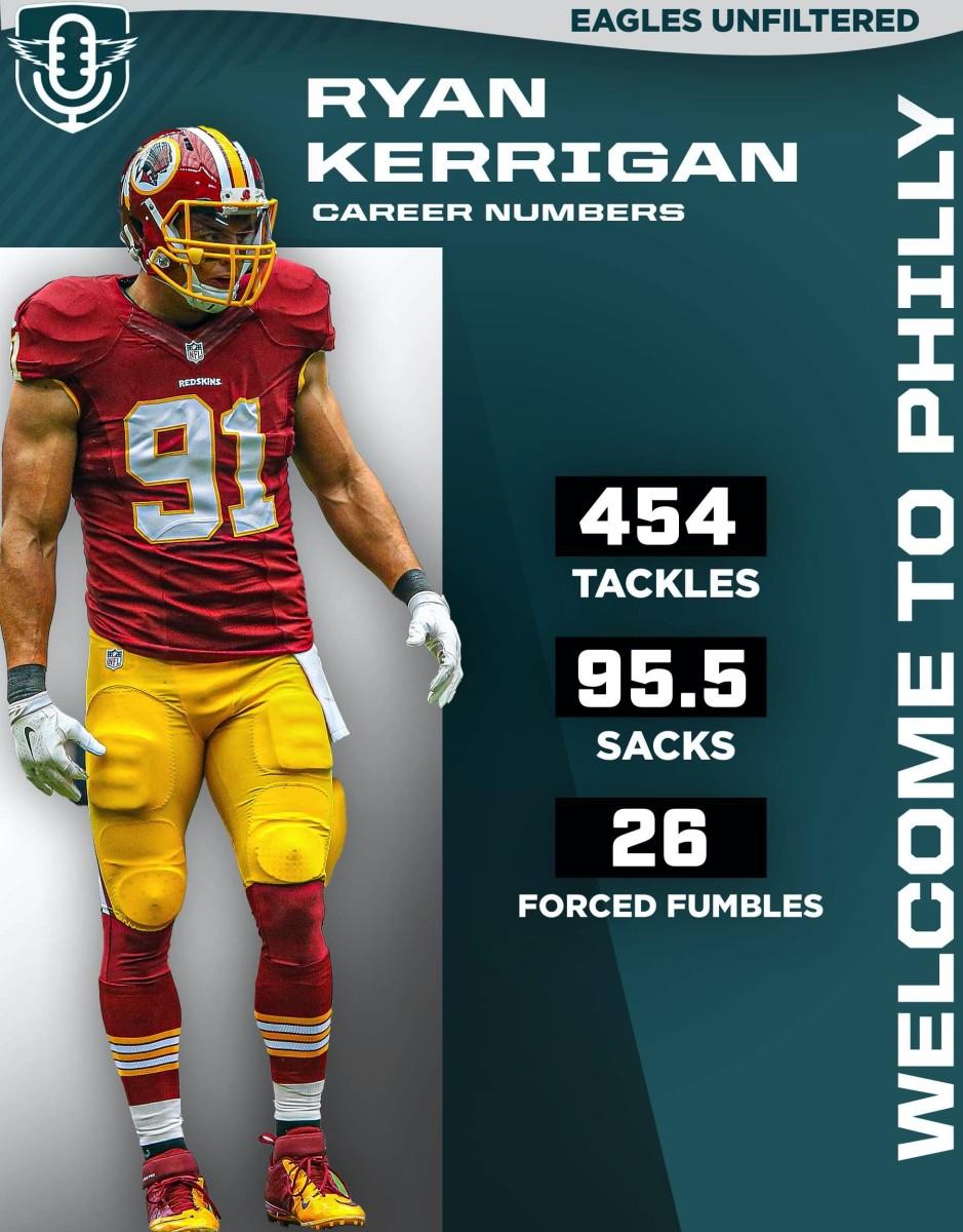 Ryan Kerrigan by the numbers