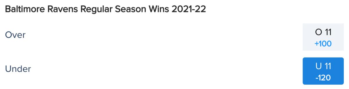 Baltimore Ravens Win Total Odds via FanDuel Sportsbook